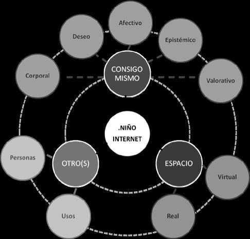(Figura 3 Sistema de análisis por clasificación de enunciados – Fuente: elaboración propia)