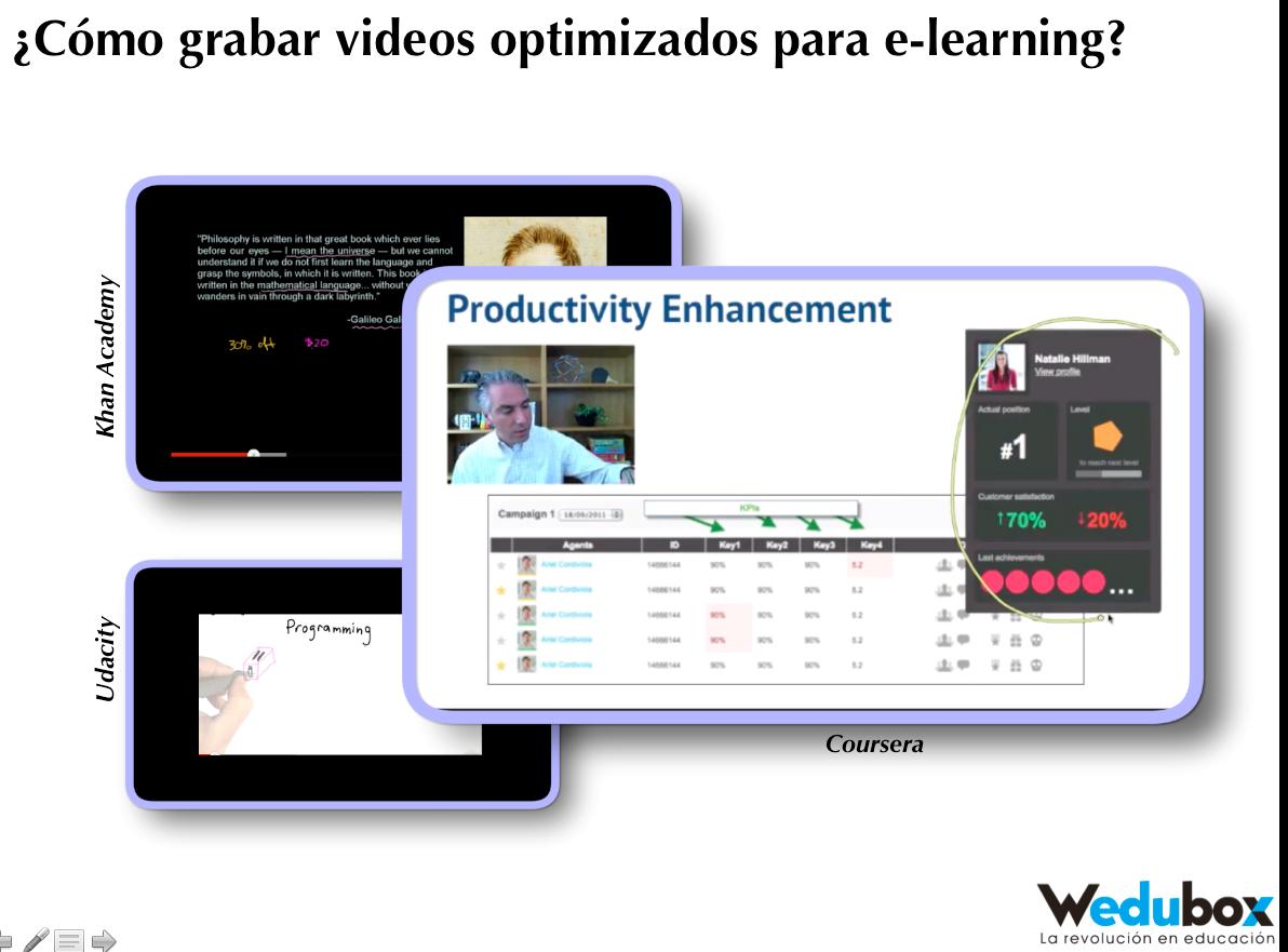 Cómo crear videos como los de Udacity, Khan Academy, edx, o Coursera en Wedubox